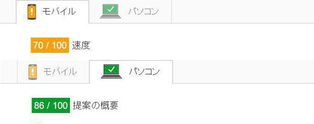 wordpress_social_button_after