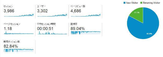 2014_analysis
